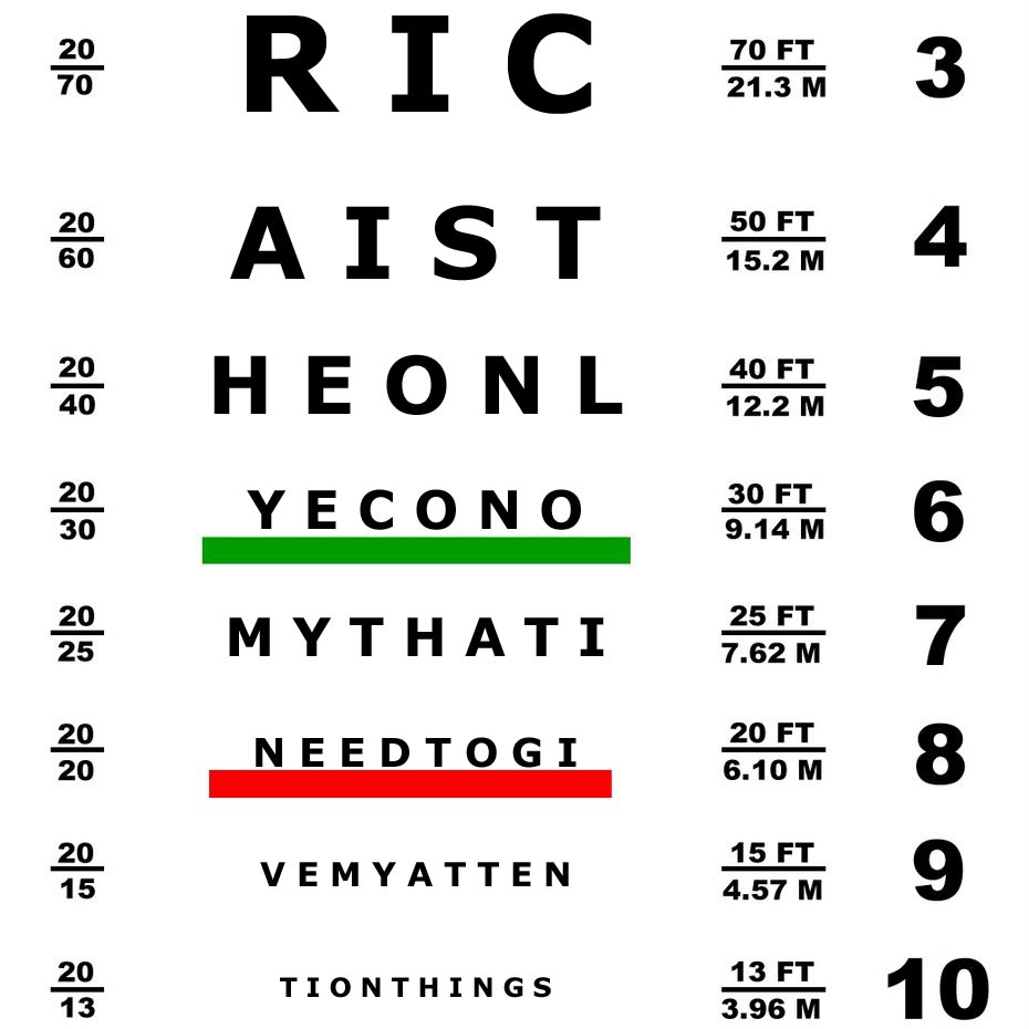 Supplies Exam Eye Chart Snellen Teamcme